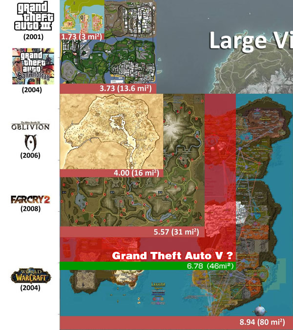 「Largest Video Game Worlds」