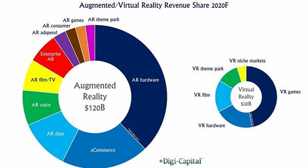 VR活用予想グラフ