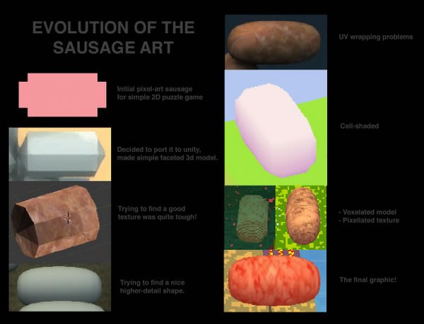 「Stephen's Sausage Roll」