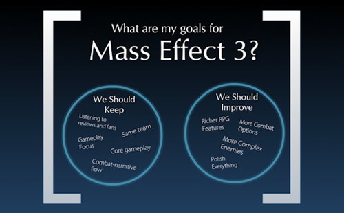 「Mass Effect 3」