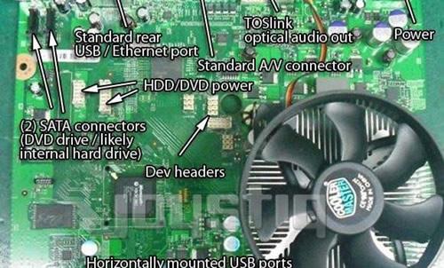 「Xbox 360」 Slim