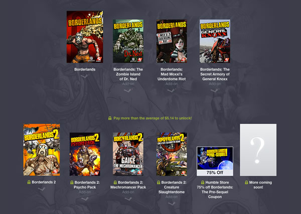「Humble Borderlands Bundle」