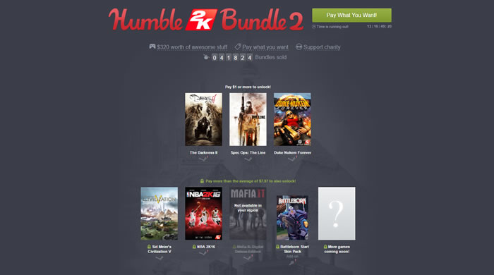 「Humble 2K Bundle 2」