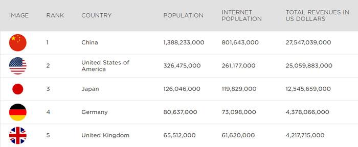 の 人口 ランキング 国 世界 (キッズ外務省)人口の少ない国|外務省