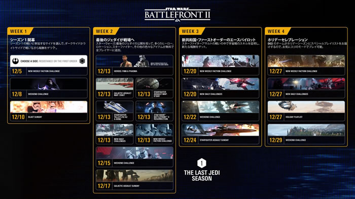 「Star Wars Battlefront II」
